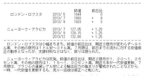 2013.6.2char.jpg