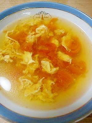 簡単で美味しい♪卵とトマトのスープ