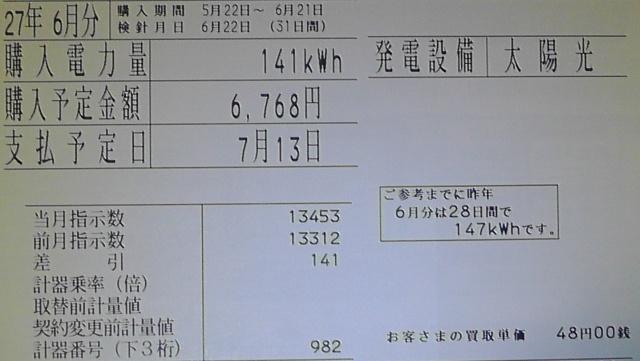 5/22~6/21の31日間に東京電力へ売った太陽光発電の余剰電力