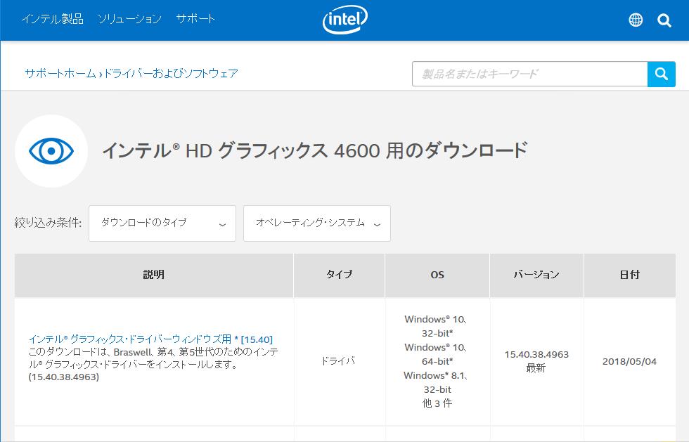 Intel HD Graphics 4600 15.40.38.4963(20.19.15.4963)