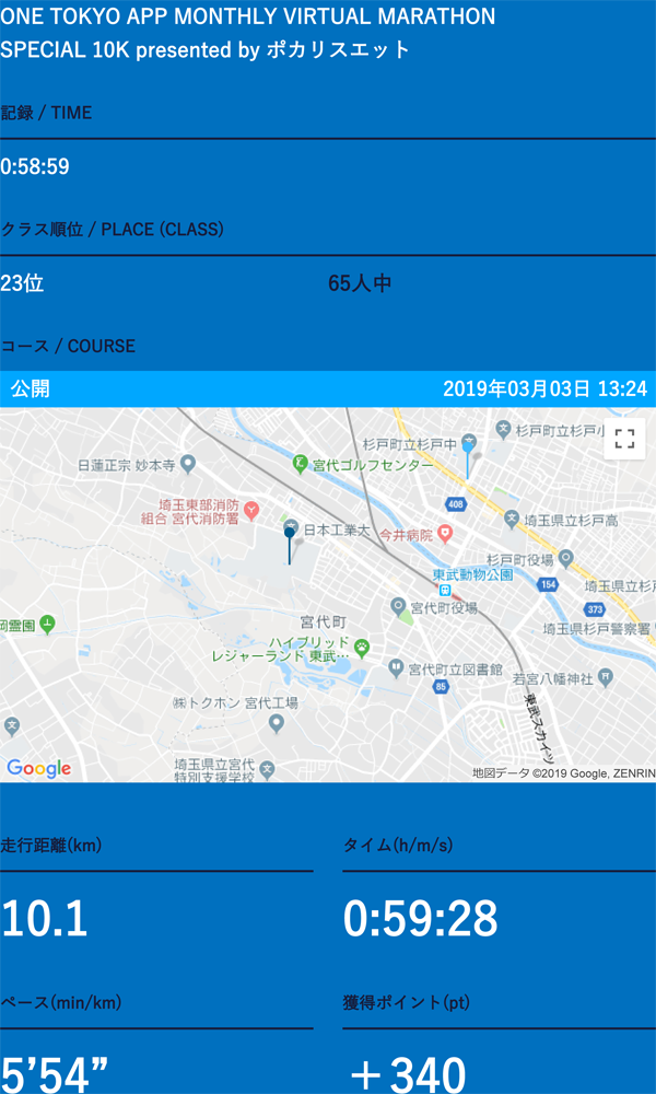 東京マラソンにヴァーチャルで参加した記録証を表示しています