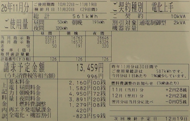 2014年11月分の電気料金明細