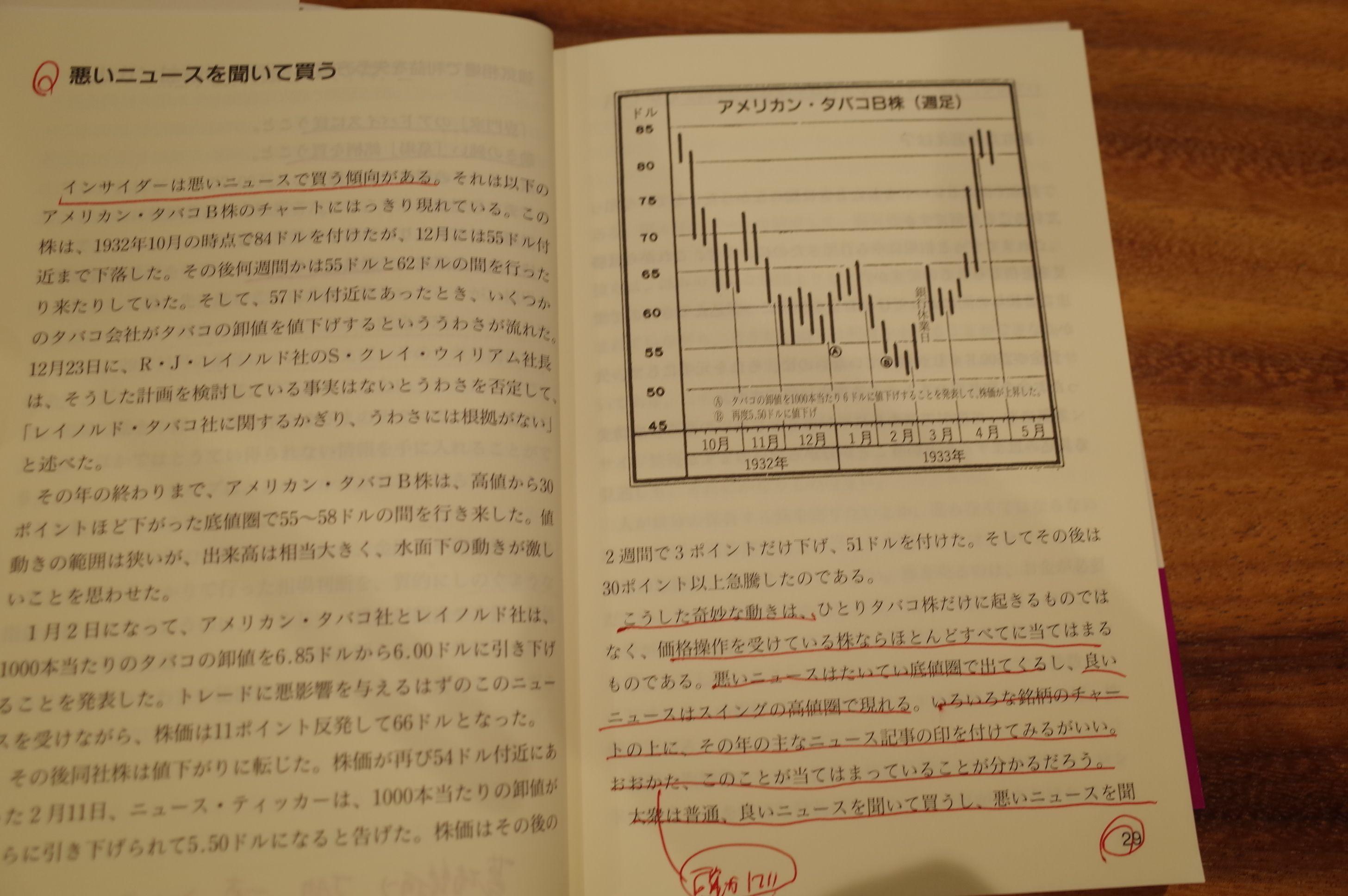 2. プロは悪材料で買う。 | みきまるの優待バリュー株日誌 - 楽天ブログ