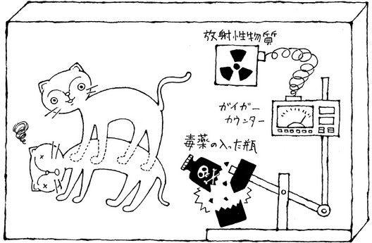 """量子力学の確率論的なパラドックスを説明する""""シュレーディンガーの猫""""という思考実験がある。蓋(ふた)のある箱に、猫、ラジウム、ガイガーカウンター、青酸ガスの  ..."""