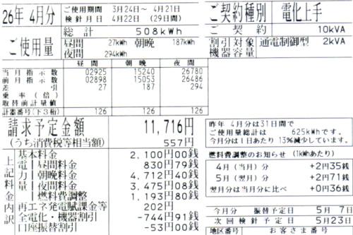 2014年4月分(3/24~4/21の29日間)の電気代