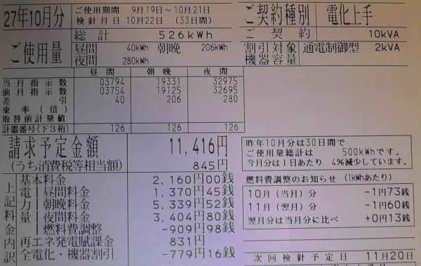 2015年10月分(9/19~10/21の33日間)の電気料金明細