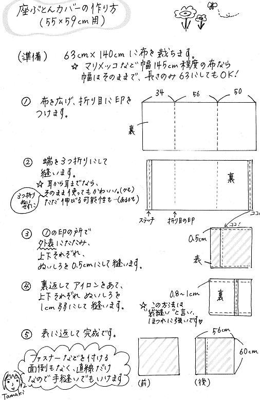 座布団カバーの作り方.jpg