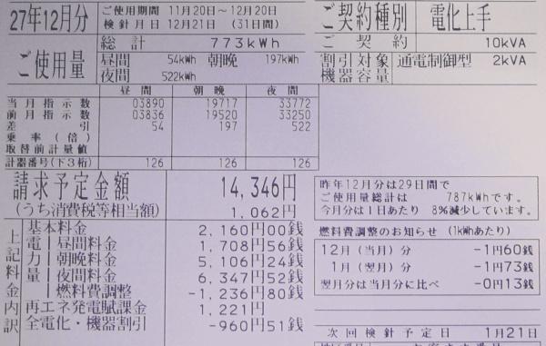 電気使用量のお知らせ 電化上手 東京電力