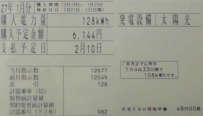 2015年1月分の太陽光発電