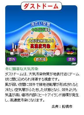 ダストドーム2.jpg