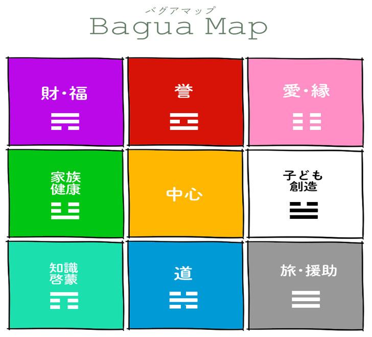 バグアマップ 応用 .jpg