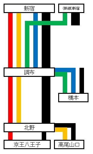 現行平日.jpg