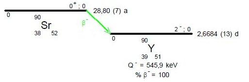 物質波と放射線の強さ   Shinanonokuniのブログ2 - 楽天ブログ