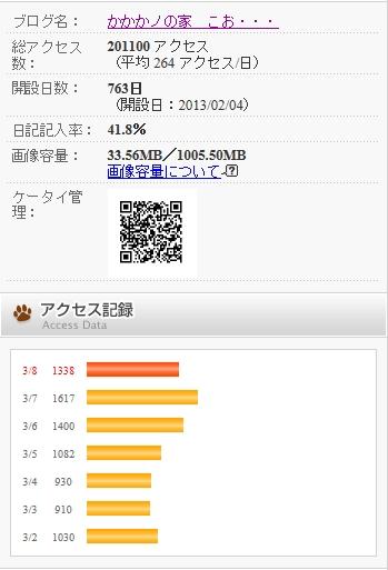 アクセス数 - 20万ヒット.JPG