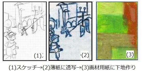 絵画制作1