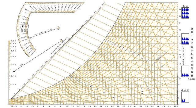 紙太バージョン しめり空気曲線図_page001-001.jpg