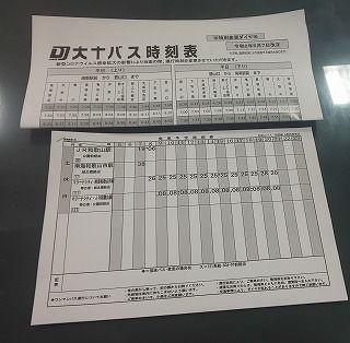 バス 定期 和歌山