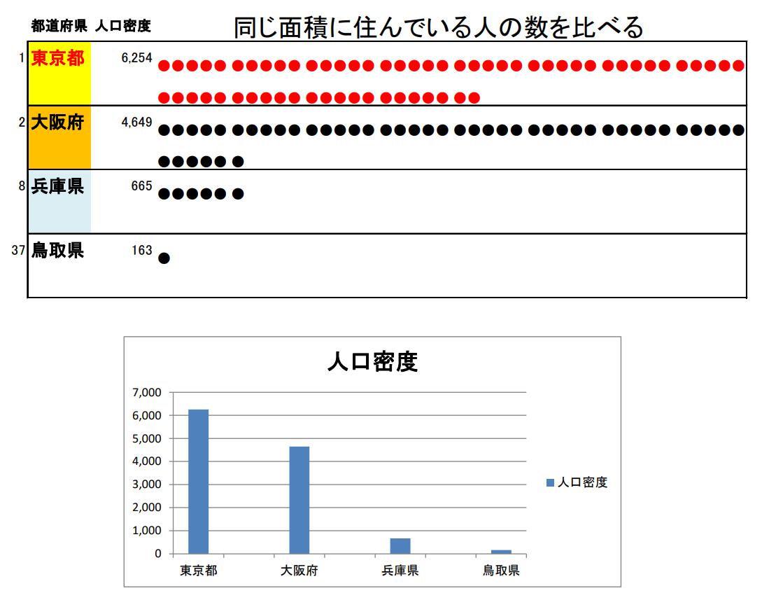 人口 鳥取 県