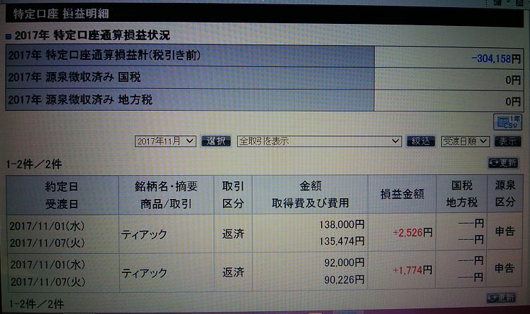 【2017年11月・特定口座通算損益計】 20171103現在 -304,158円.png