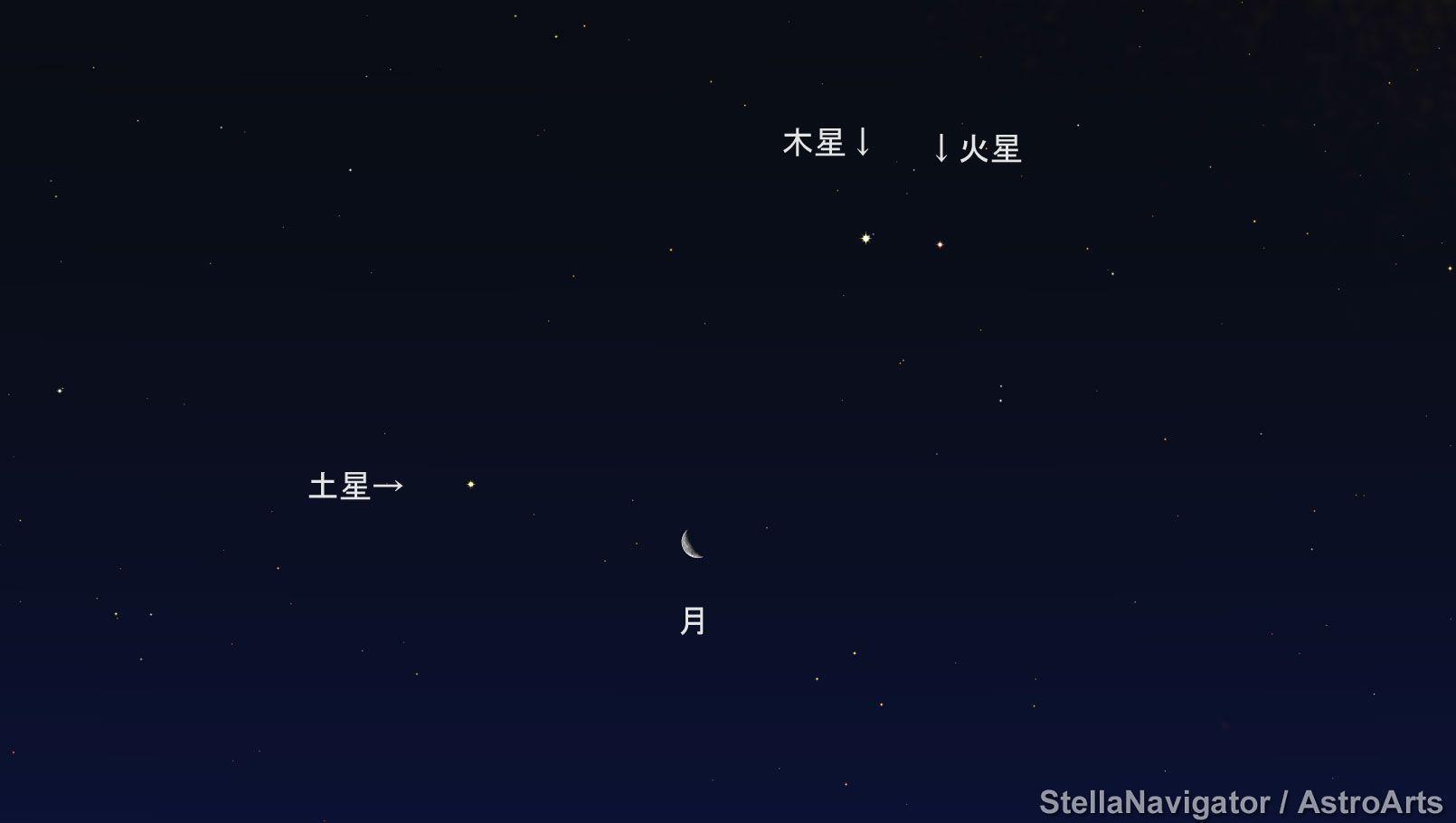 3 星 見え 月 は に 今日 最も 午前 し た て 接近 時に