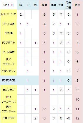 2014順位表.JPG