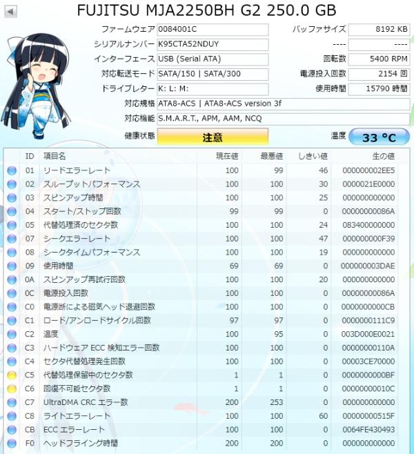FUJITSU MJA2250BH G2 さらに壊れかけたハードディスクのSMART情報