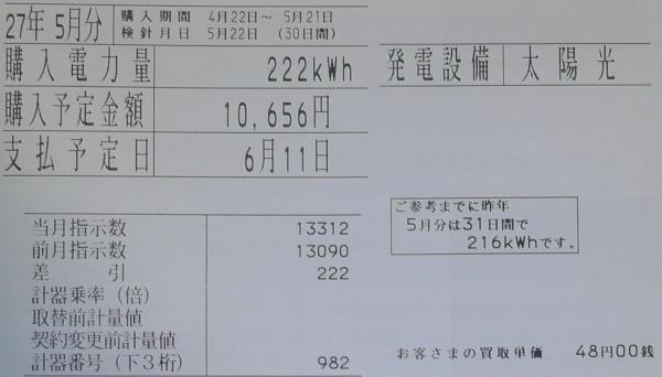 東京電力からの購入電力量のお知らせ 太陽光発電