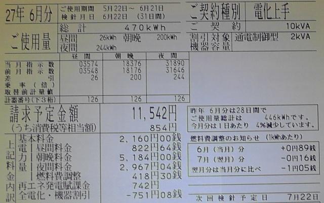 2015年6月分(5/22~6/21の31日間)の電気料金明細