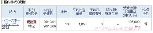 Pts 工業 三 桜 株価