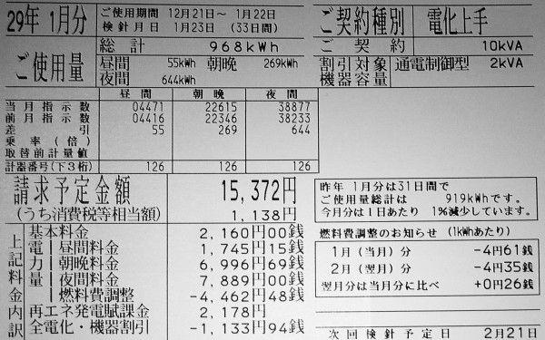 2017年1月分の電気料金明細