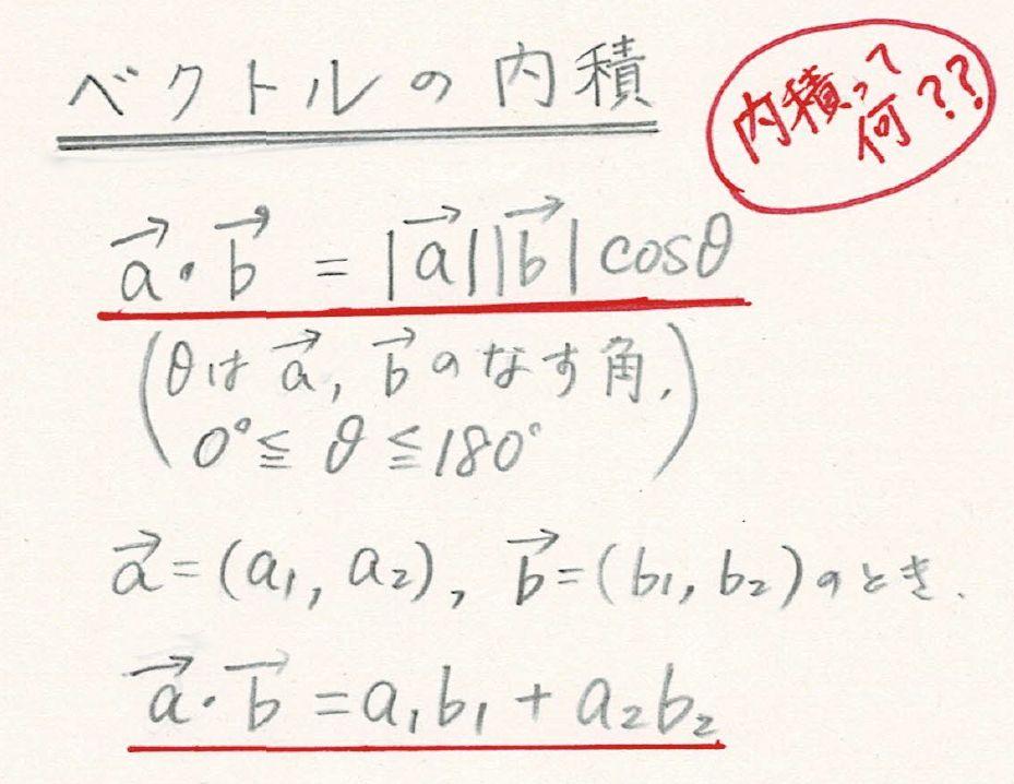 ベクトル 内積 公式