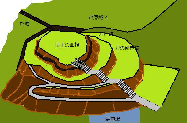 山根城らくがき地図