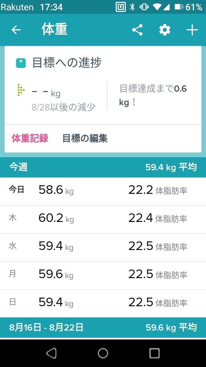 プラス 尿 マイナス 蛋白