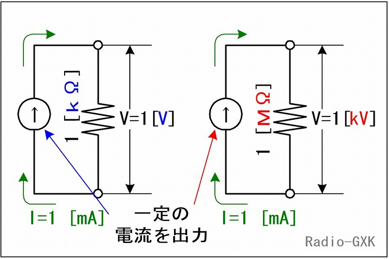 FET増幅回路の等価回路。gm、ゲート抵抗、負荷抵抗から増幅度を計算 | 平成27年8月期 第一級アマチュア無線技士試験対策の記事まとめ - 楽天ブログ