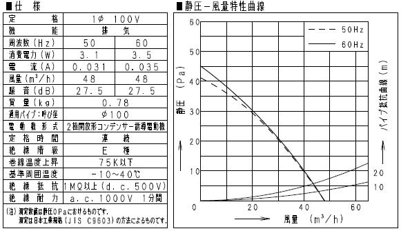 Panasonic「FY-08PP9D」の仕様と静圧-風力特性曲線