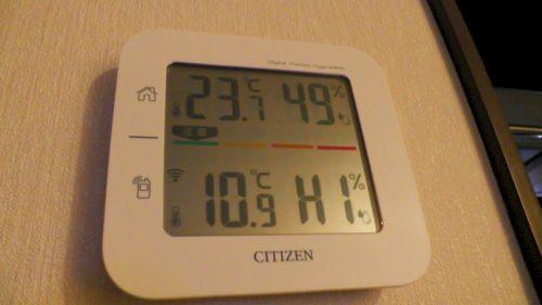 午前2時の室温と外気温