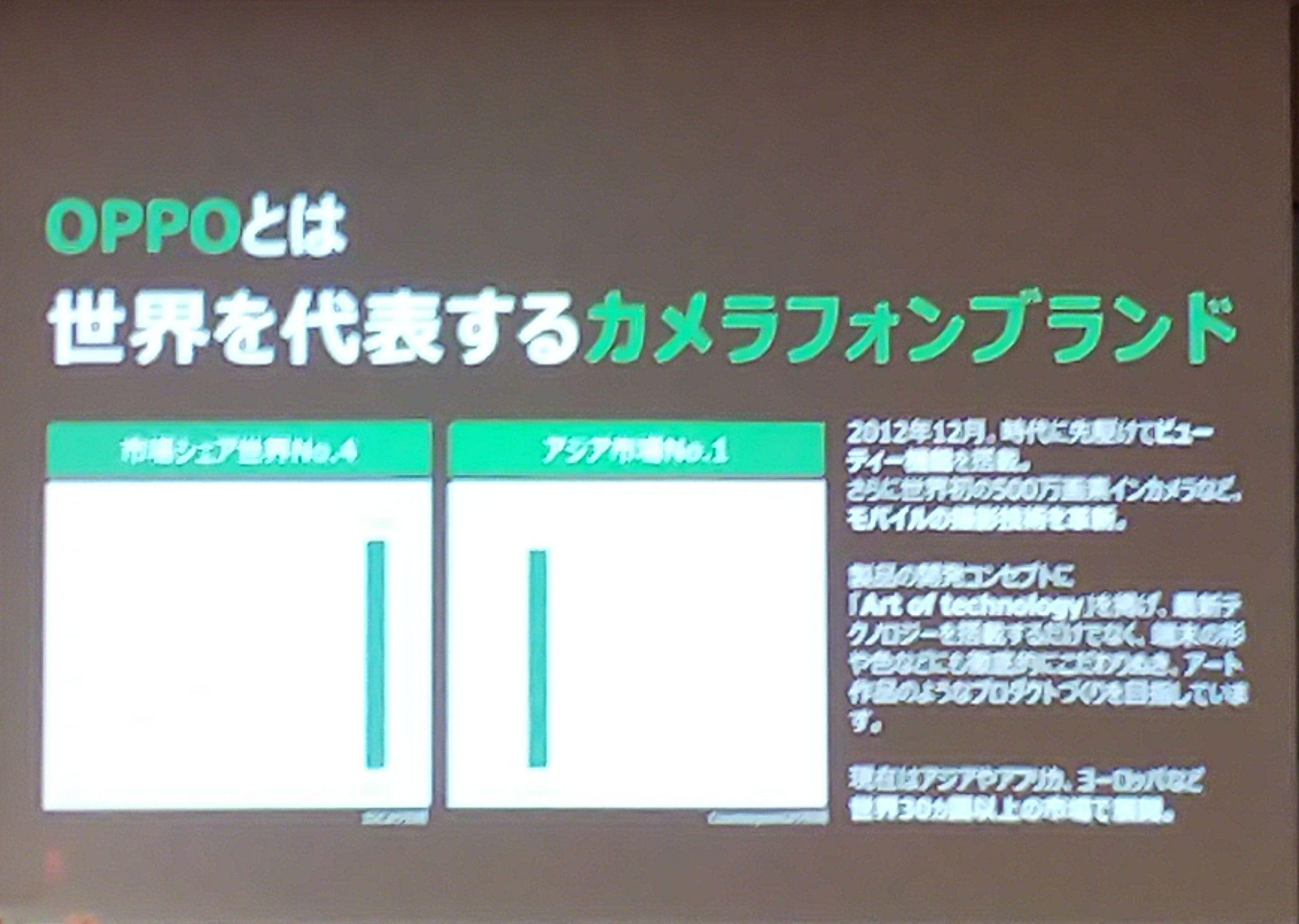 「Find X」体験イベント_世界を代表するカメラブランドOPPO