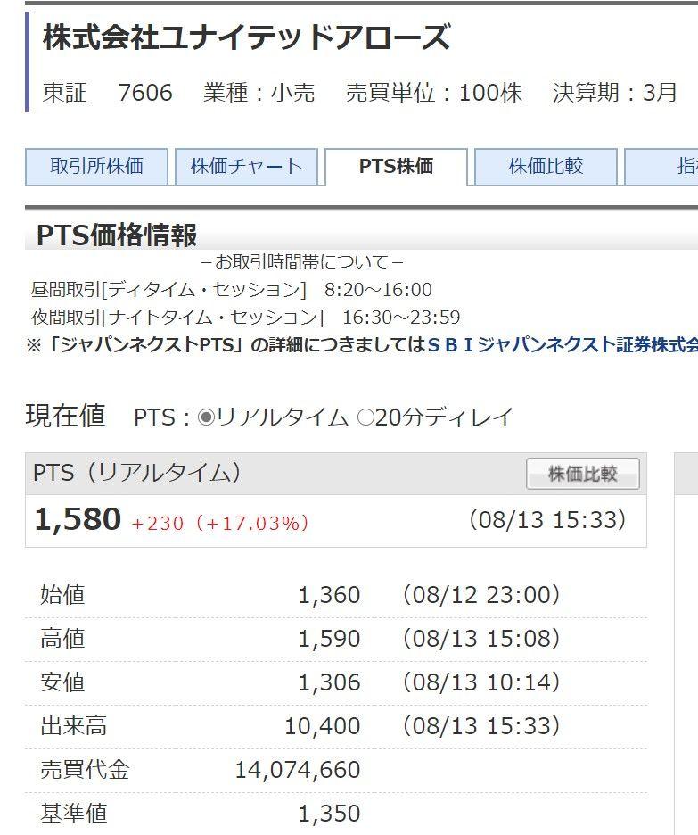 Pts ブイ キューブ 株価 (株)ブイキューブ【3681】:掲示板