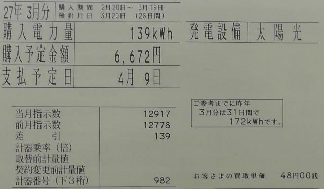 2015年3月分の太陽光発電で売ることのできた余剰電力