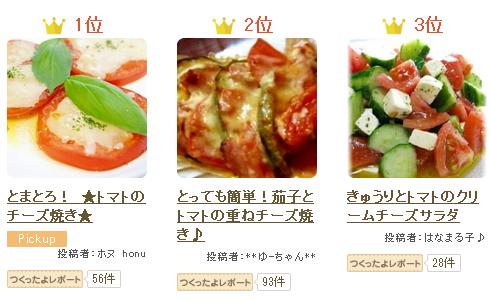 トマト人気TOP20