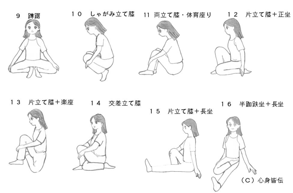坐る姿勢イラスト解説B