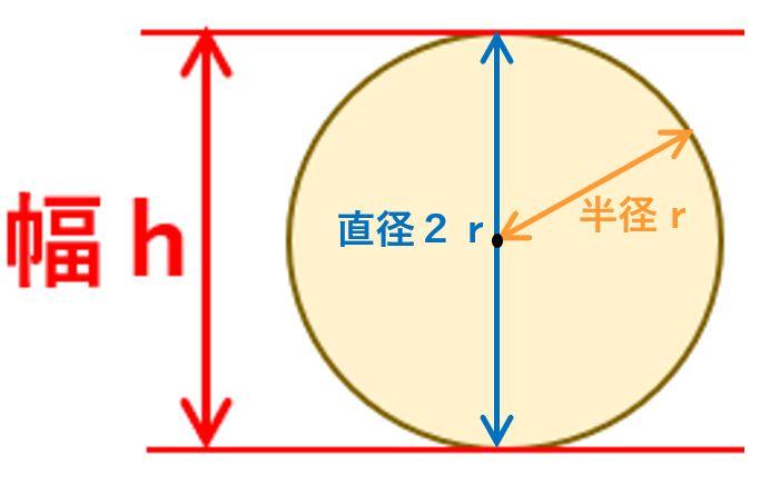 単純な定幅図形である円にバルビエの定理を適用