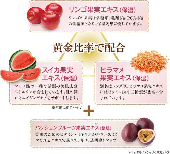 赤い果実のハリクリーム_成分