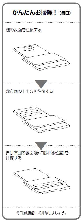 ふとん掃除機 パナソニック MC-DF500G かんたんお掃除!(毎日)