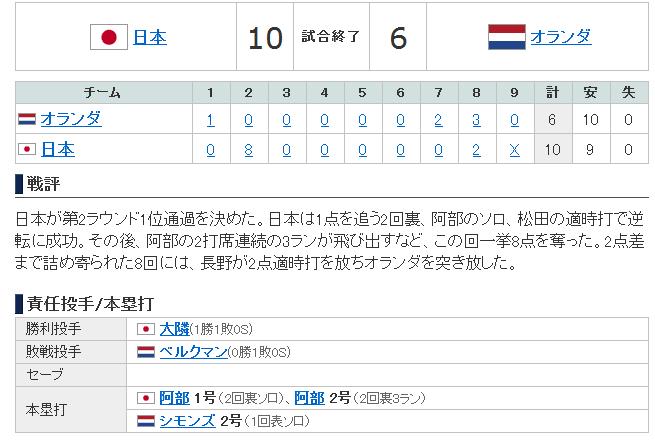 WBC2013年日本対オランダ(2)結果一覧.png