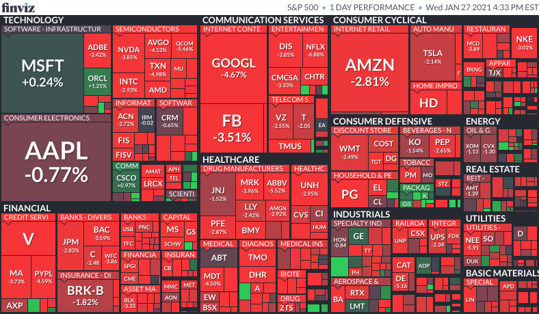 2021年1月27日の国内市場・米国市場 | 投資・資産運用の徒然帳 - 楽天ブログ