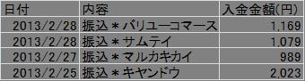 2013.2月配当金.png