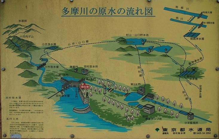 4.原水フロー図.JPG