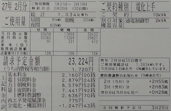 2015年2月分の電気料金明細