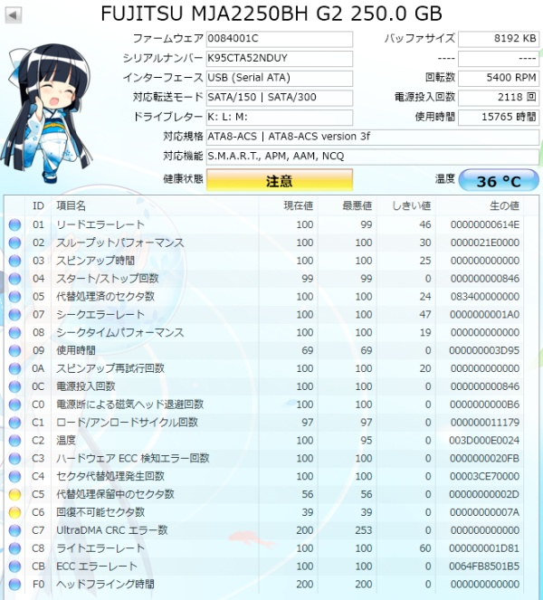 FUJITSU MJA2250BH G2 壊れかけたハードディスクのSMART情報